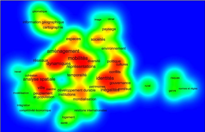Résultats du questionnaire visualisés avec VOSviewer (visualisation of similarities)