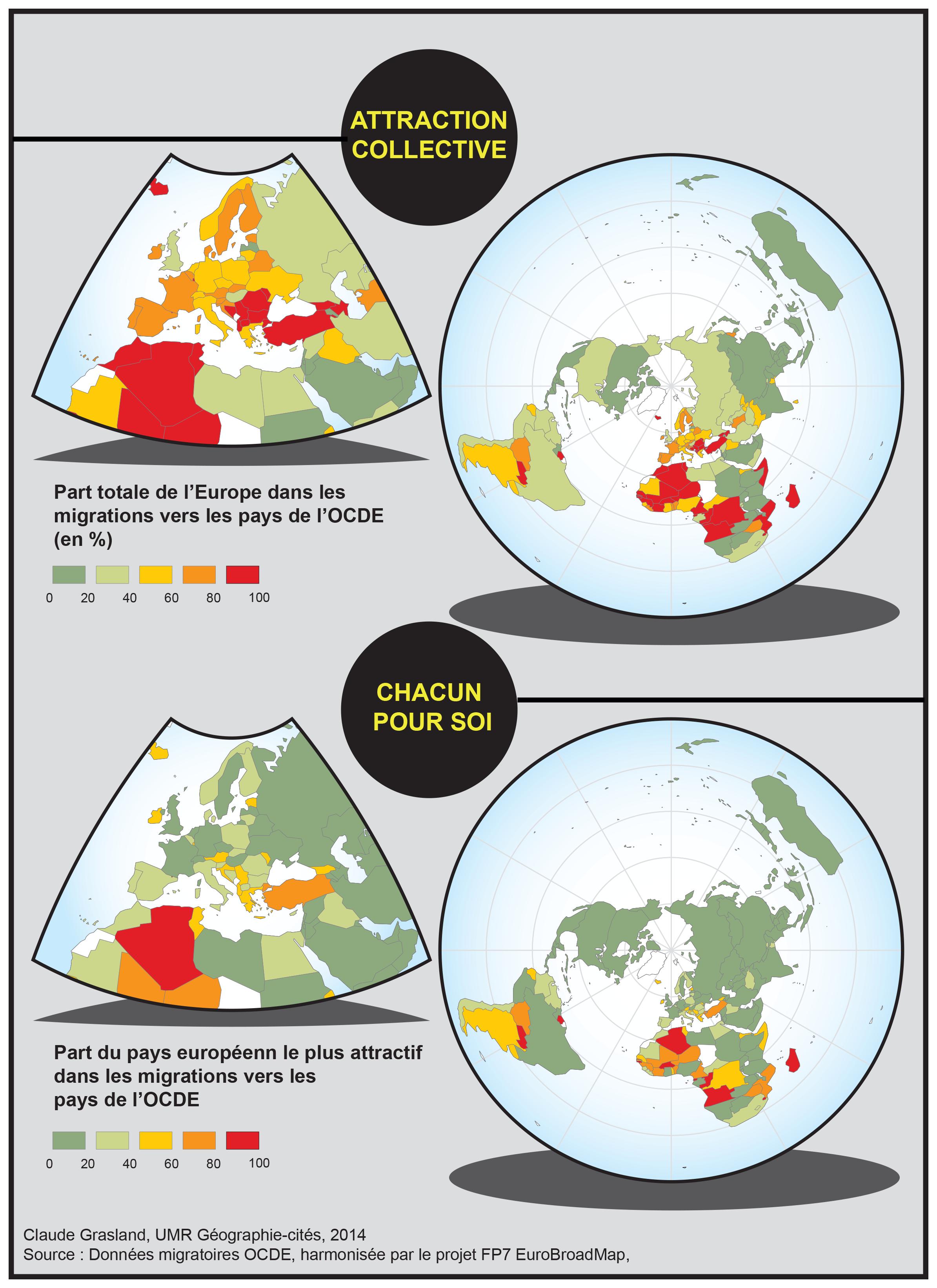 L'attractivité migratoire de l'Europe à la veille de la crise économique de 2008